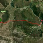 Mapa de la ruta del Salto del Nervión